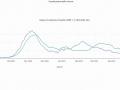 covid-29-aprile-umbria-dati
