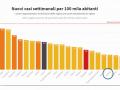 nuovi-casi-settimanali-per-100-mila-abitanti-29-aprile-covid