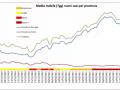media-mobile-provincia-terni-perugia-covid-25-febbraio