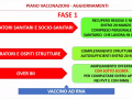 fase-1-aggiornamento-piano-vaccinazione-covid-umbria
