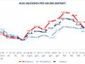 incidenza-usl-covid-marzo-4-curva