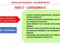 piano-vaccinazione-aggiornamento-covid-umbria-4-marzo-343