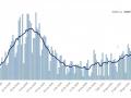 curva-epidemiologica-covid-umbria-18-febbraio