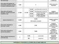 tabella-comparativa-SDF-PROG-progetto-ternana-attuale-futuro