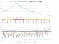 tasso-incidenza-covid-umbria-13-maggio-4335