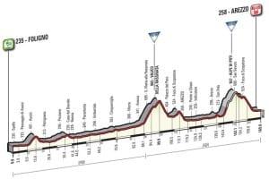 Il giorno successivo ci sarà la Foligno-Arezzo