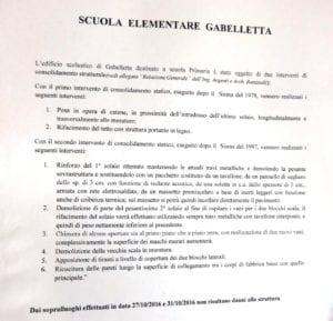 La relazione sulla scuola di Gabelletta