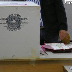 Elezioni comunali, urne chiuse per due ballottaggi