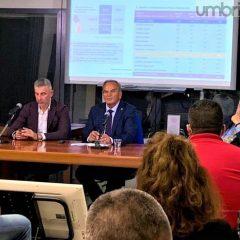 Umbria, dati drammatici per l'economia post Covid