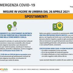 Umbria in 'giallo', da lunedì si cambia: le schede con le misure