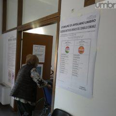 Amministrative 2021, le affluenze definitive nei 12 Comuni umbri